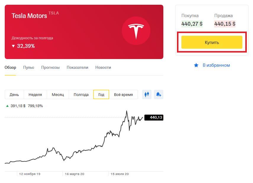 Как купить акции Tesla